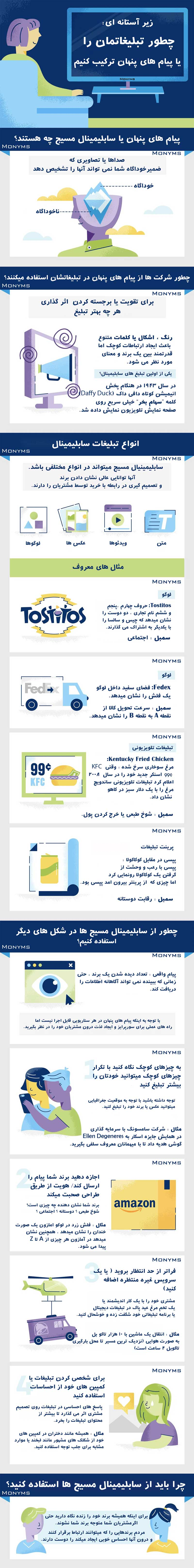 اینفوگرافیک تبلیغات سابلیمینال